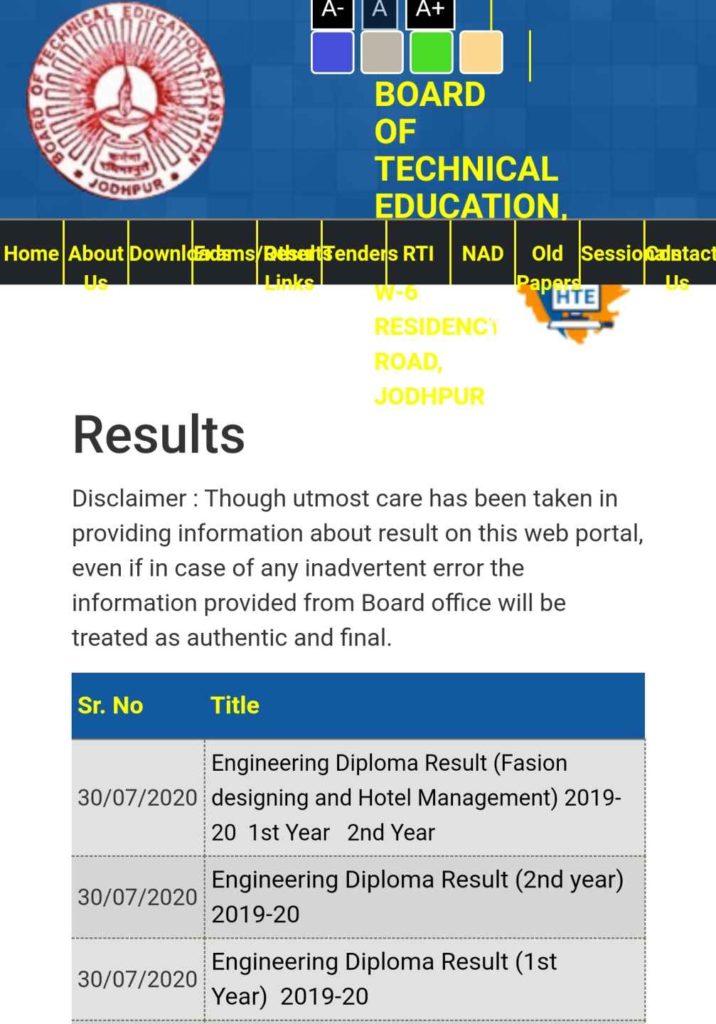 BTER Diploma Results 2020